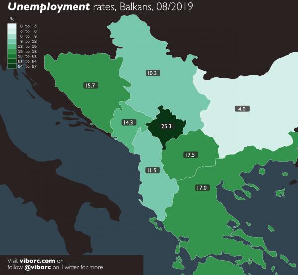 Sve balkanske zemlje, s izuzetkom Bugarske, pate od notorno visokih stopa nezaposlenosti. Od 25.3% na Kosovu do 10.3% u Srbiji - cijela regija se bori s visokim stopama nezaposlenosti.