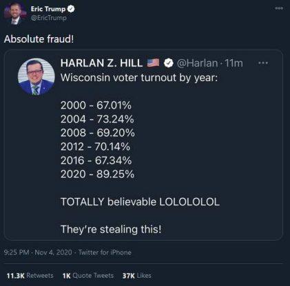 Hill tvrdi kako je skok izlaznosti na 89.25% ove godine dokaz krađe izbora.